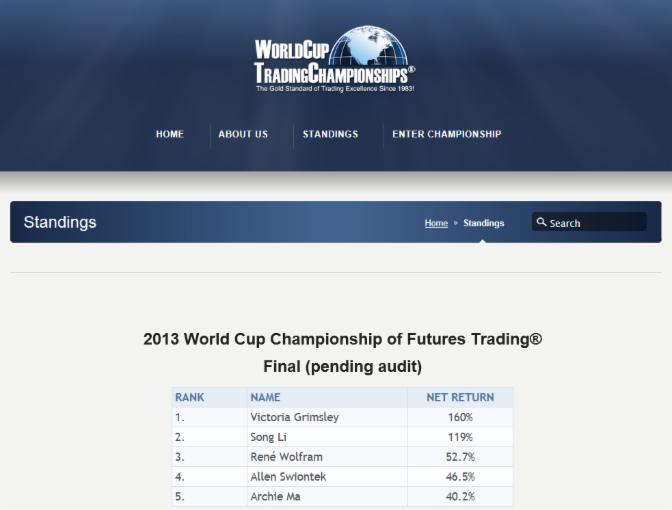 _wsb_672x490_worldcup$2Bfinal$2Bresult$2Bvom$2B08_01_2014